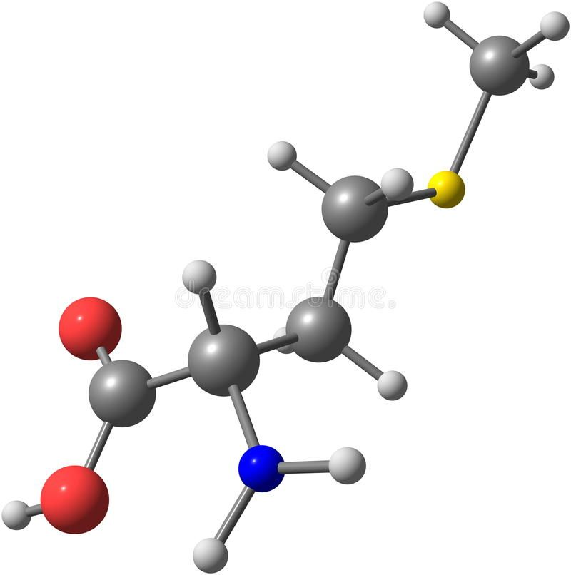 adenoxil metionina sam-e